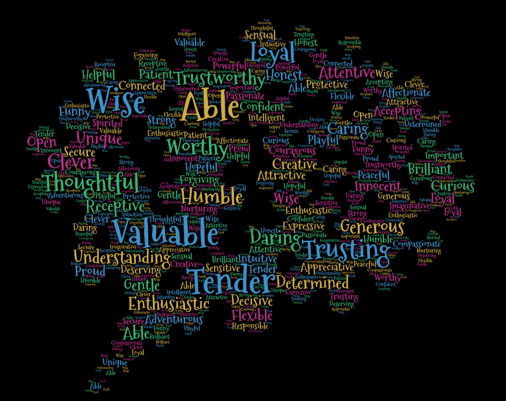 Positive works in a word cloud